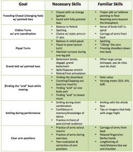 Curriculum Goal Chart