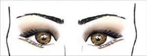 Image: Natural eye makeup pattern