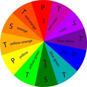 IMAGE A color wheel IMAGE