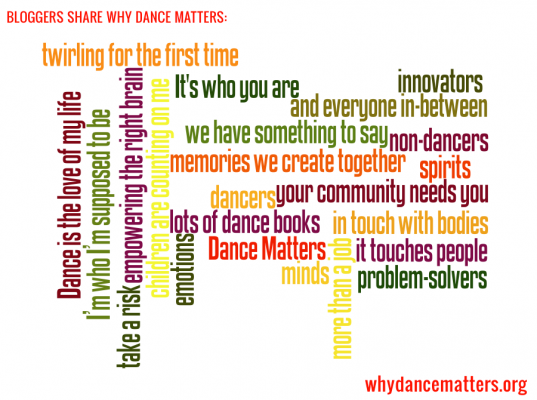 Bloggers share why dance matters (Wordle)